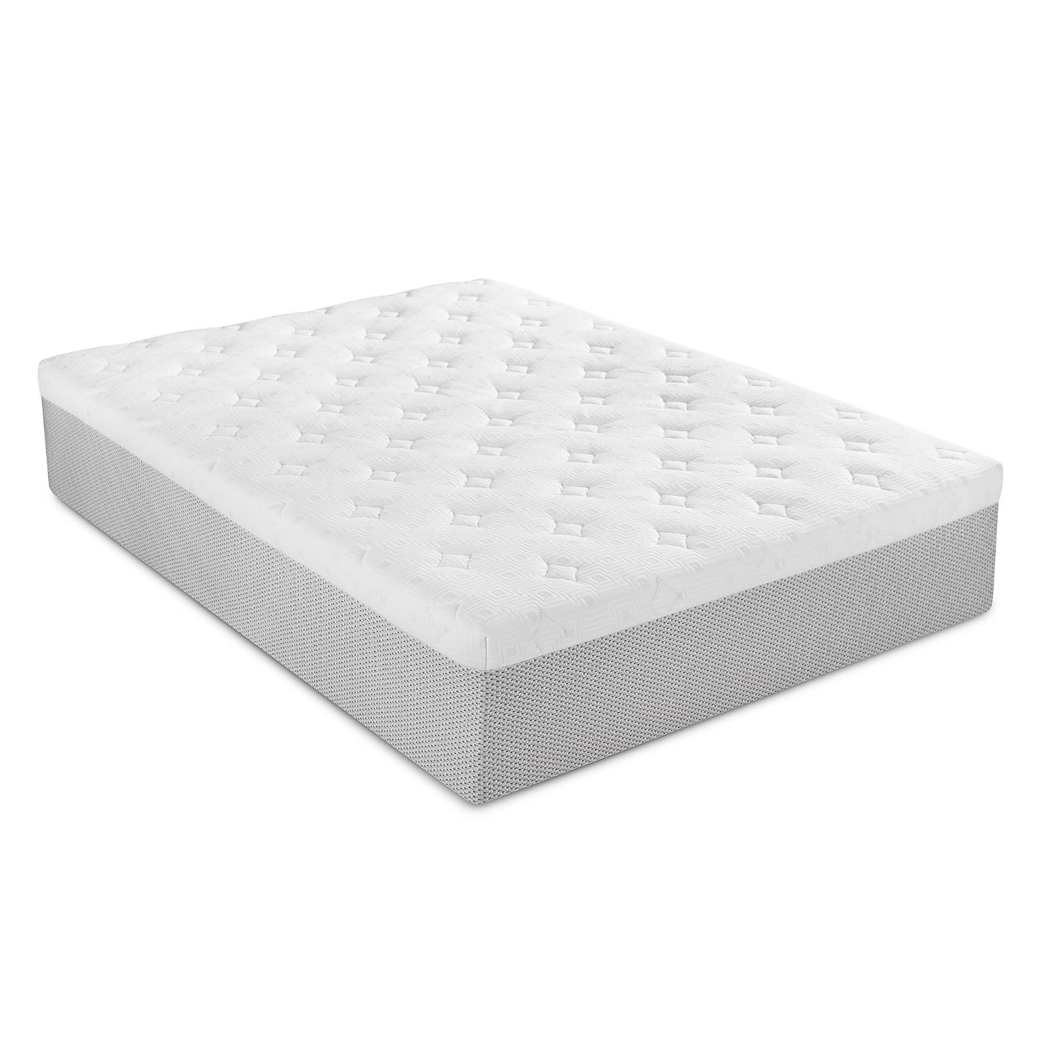 Best Serta Mattress Reviews — Which One Is for You? (2020)