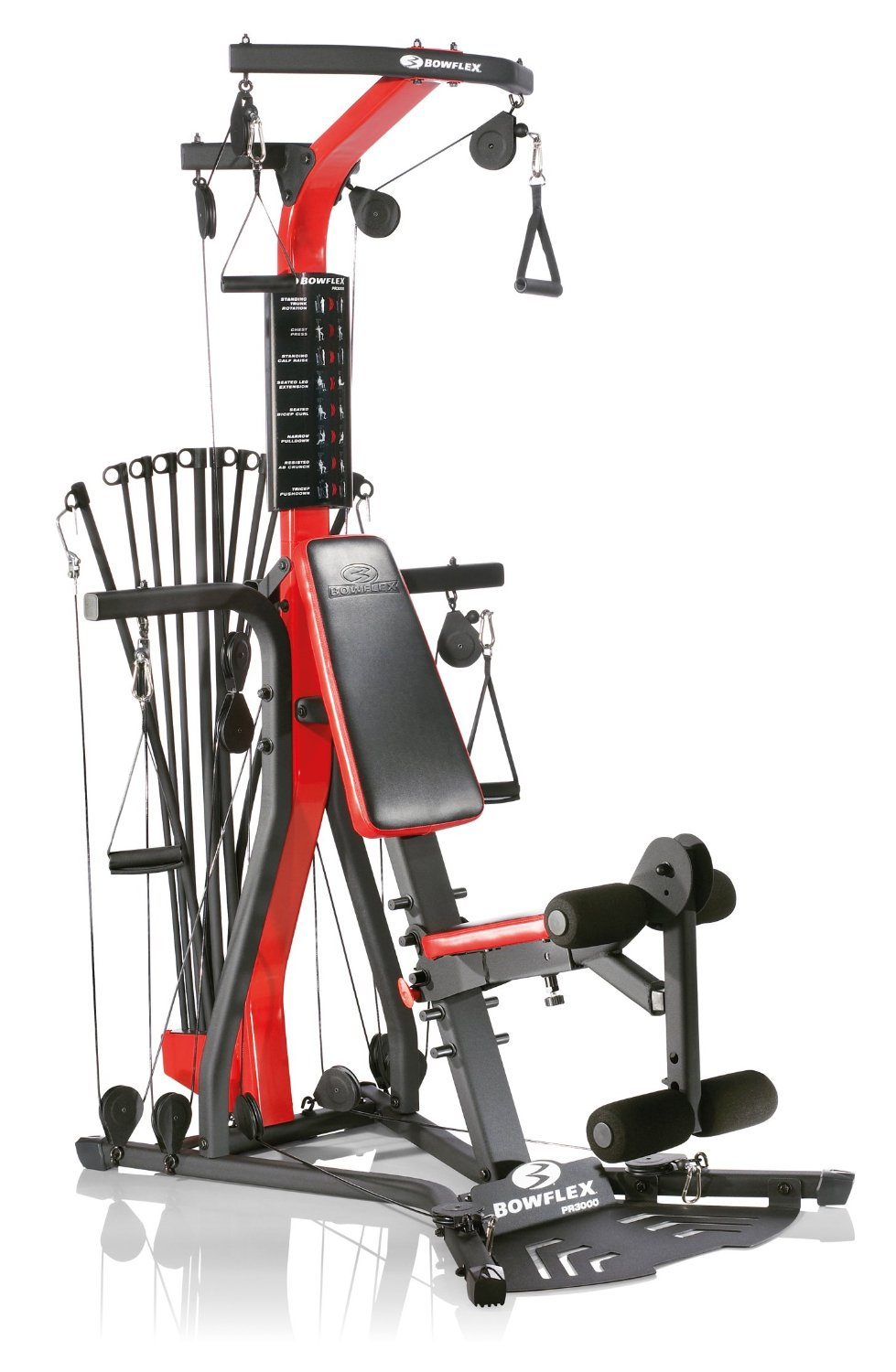 Top home gym equipment reviews best buying guide