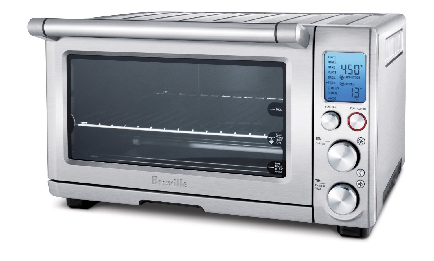 Top 10 Countertop Convection Oven Reviews —  Choose the Best One for Yourself in 2020