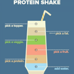 10 Best Tasting Protein Powders Reviewed & Ranked (2020 List)